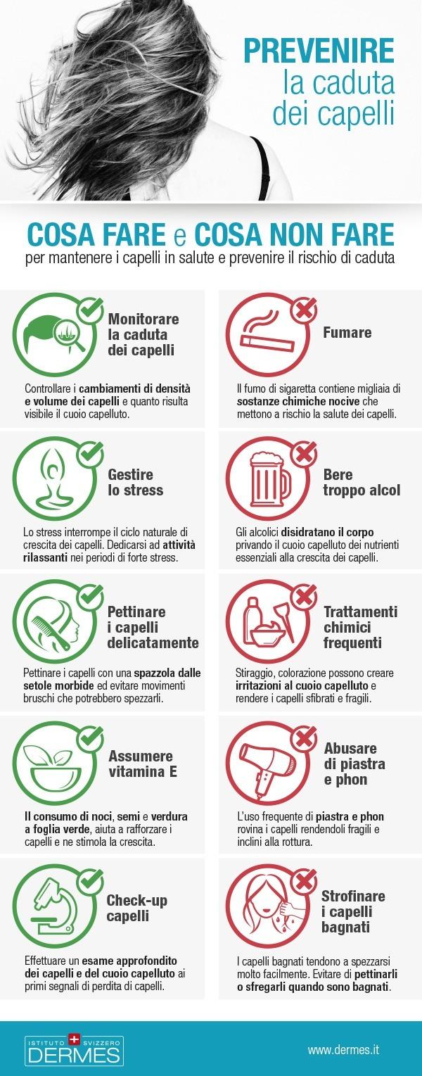 infografica prevenzione caduta capelli